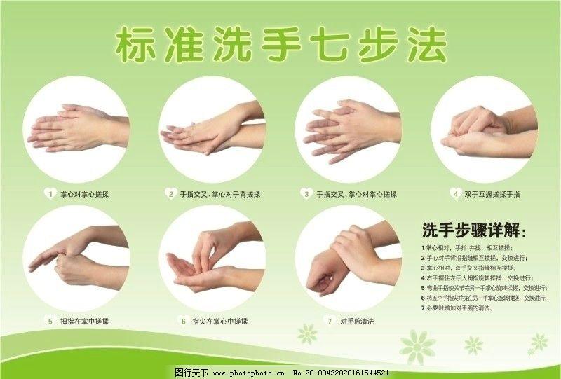 标准洗手七步法 标准洗手 七步法 其他 标识标志图标 矢量 cdr