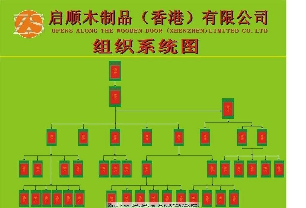 启顺木门组织结构图图片