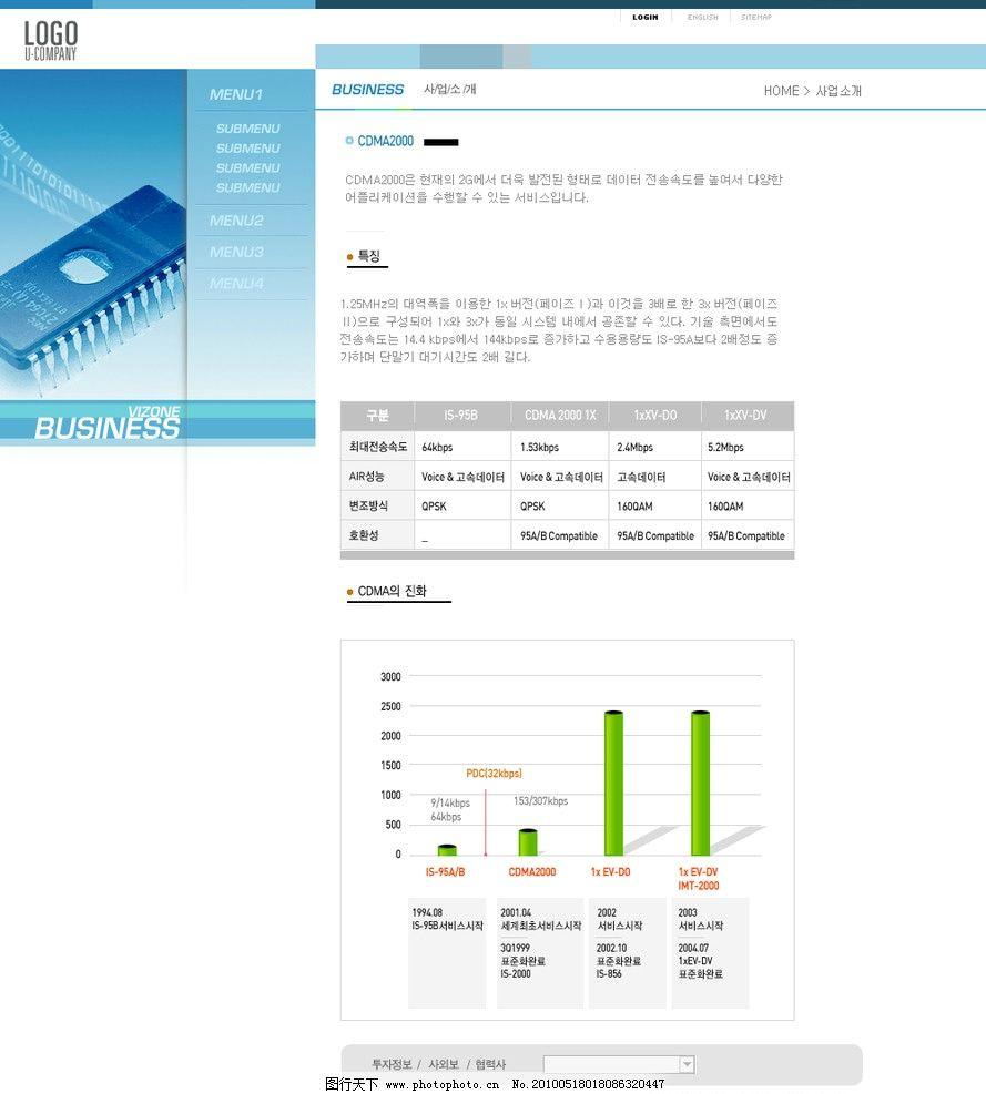 韩国网页模板 商业 韩国 网页 网页设计 韩国模板 模板 韩国网站 网页