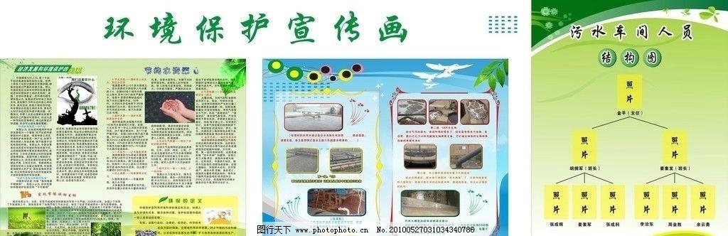 广告设计 其他  环境保护宣传栏 宣传栏 背景 展板 模板 污水宣传栏