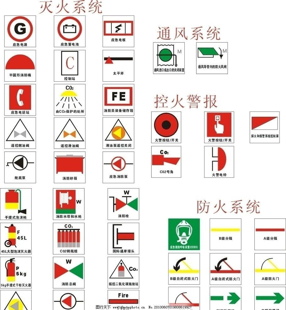 火警电铃 a级分隔 b级自闭式防火门 a级自闭式防火门      标志 标识