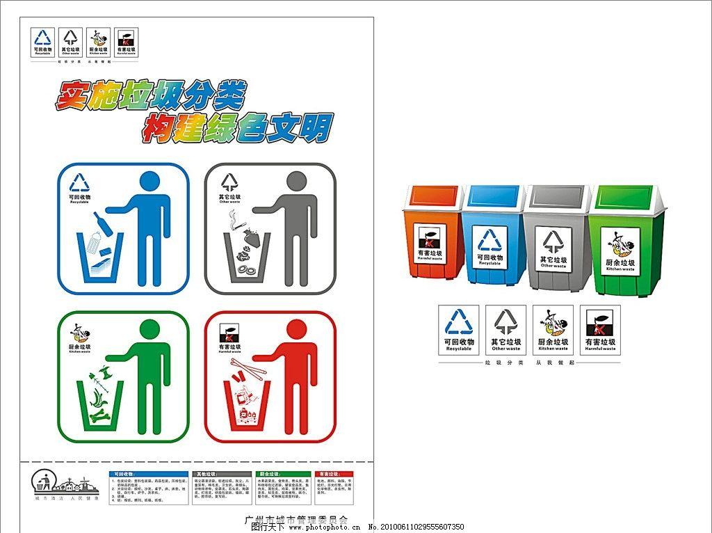 垃圾分类标识海报图片