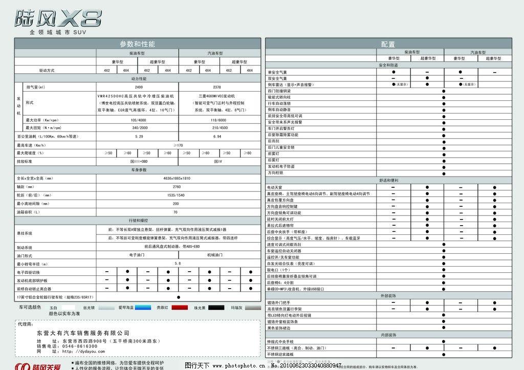 陆风汽车 x8配置表 psd分层素材 源文件 300dpi psd