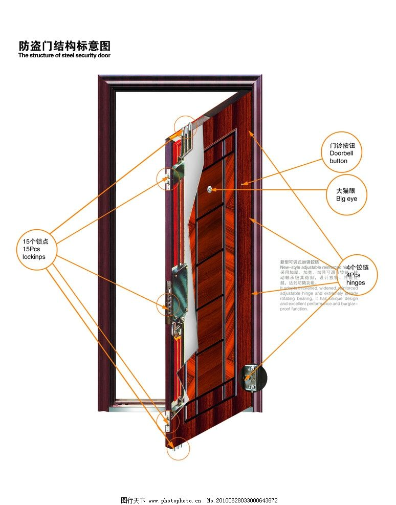 防盗门结构标解剖图图片